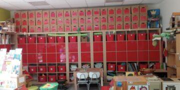 hoofdschool – kleuterklas